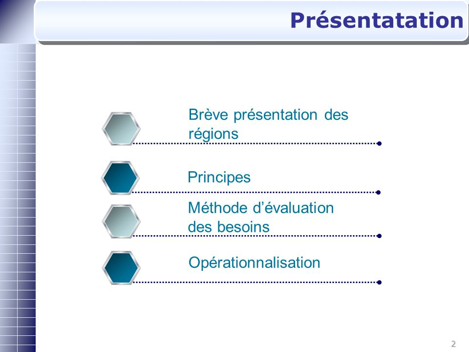 2 Présentatation Brève présentation des régions Principes Méthode dévaluation des besoins Opérationnalisation