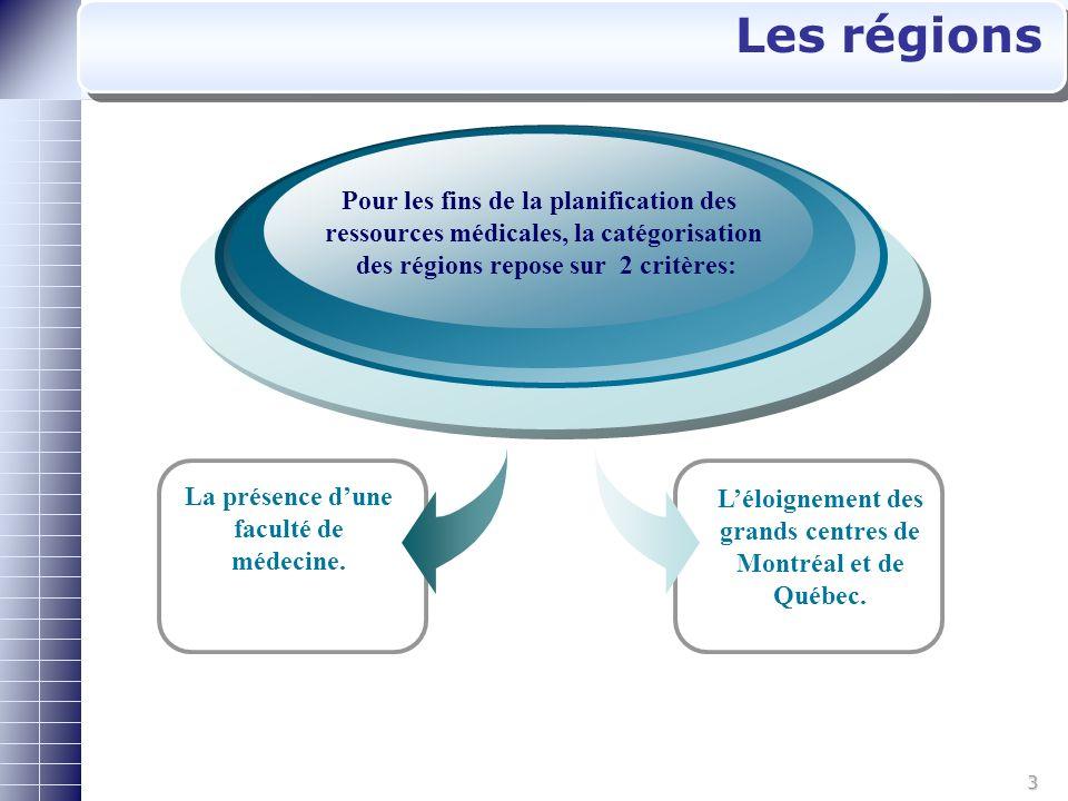 3 Les régions La présence dune faculté de médecine.