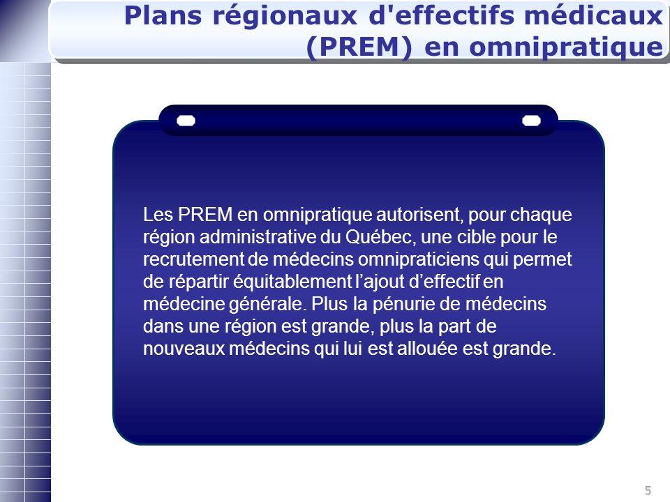 5 Plans régionaux d effectifs médicaux (PREM) en omnipratique Les PREM en omnipratique autorisent, pour chaque région administrative du Québec, une cible pour le recrutement de médecins omnipraticiens qui permet de répartir équitablement lajout deffectif en médecine générale.