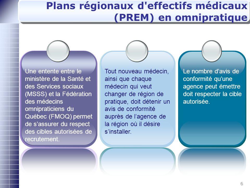 7 Les éléments du PREM Pour chacune des régions Estimation de lattrition prévue Solde migratoire prévu établi en fonction de la moyenne des arrivées et des départs de médecins au cours des 5 dernières années.