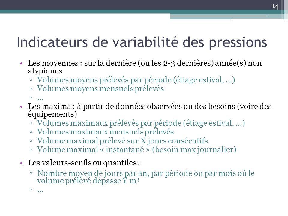 Indicateurs de variabilité des pressions Les moyennes : sur la dernière (ou les 2-3 dernières) année(s) non atypiques Volumes moyens prélevés par période (étiage estival, …) Volumes moyens mensuels prélevés … Les maxima : à partir de données observées ou des besoins (voire des équipements) Volumes maximaux prélevés par période (étiage estival, …) Volumes maximaux mensuels prélevés Volume maximal prélevé sur X jours consécutifs Volume maximal « instantané » (besoin max journalier) Les valeurs-seuils ou quantiles : Nombre moyen de jours par an, par période ou par mois où le volume prélevé dépasse Y m 3 … 14
