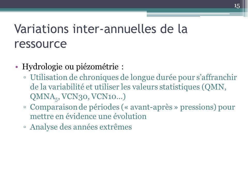 Variations inter-annuelles de la ressource Hydrologie ou piézométrie : Utilisation de chroniques de longue durée pour saffranchir de la variabilité et