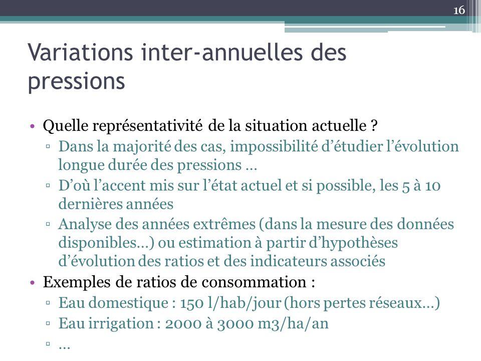 Variations inter-annuelles des pressions Quelle représentativité de la situation actuelle .