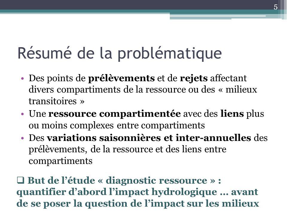 Résumé de la problématique Des points de prélèvements et de rejets affectant divers compartiments de la ressource ou des « milieux transitoires » Une