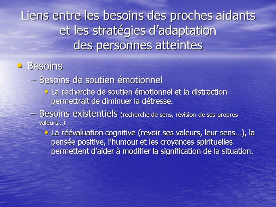 Liens entre les besoins des proches aidants et les stratégies dadaptation des personnes atteintes Besoins Besoins –Besoins de soutien émotionnel La recherche de soutien émotionnel et la distraction permettrait de diminuer la détresse.