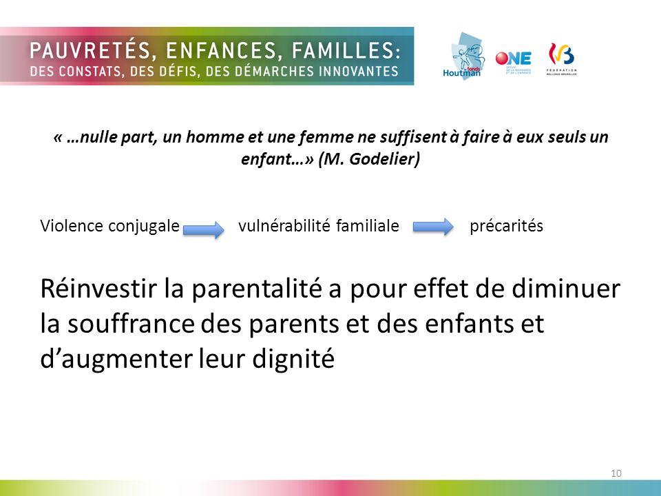 « …nulle part, un homme et une femme ne suffisent à faire à eux seuls un enfant…» (M. Godelier) Violence conjugale vulnérabilité familiale précarités