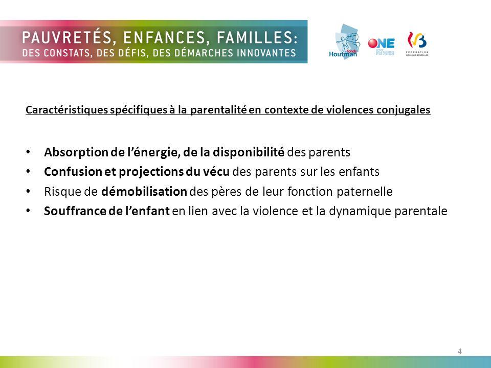 Caractéristiques spécifiques à la parentalité en contexte de violences conjugales Absorption de lénergie, de la disponibilité des parents Confusion et