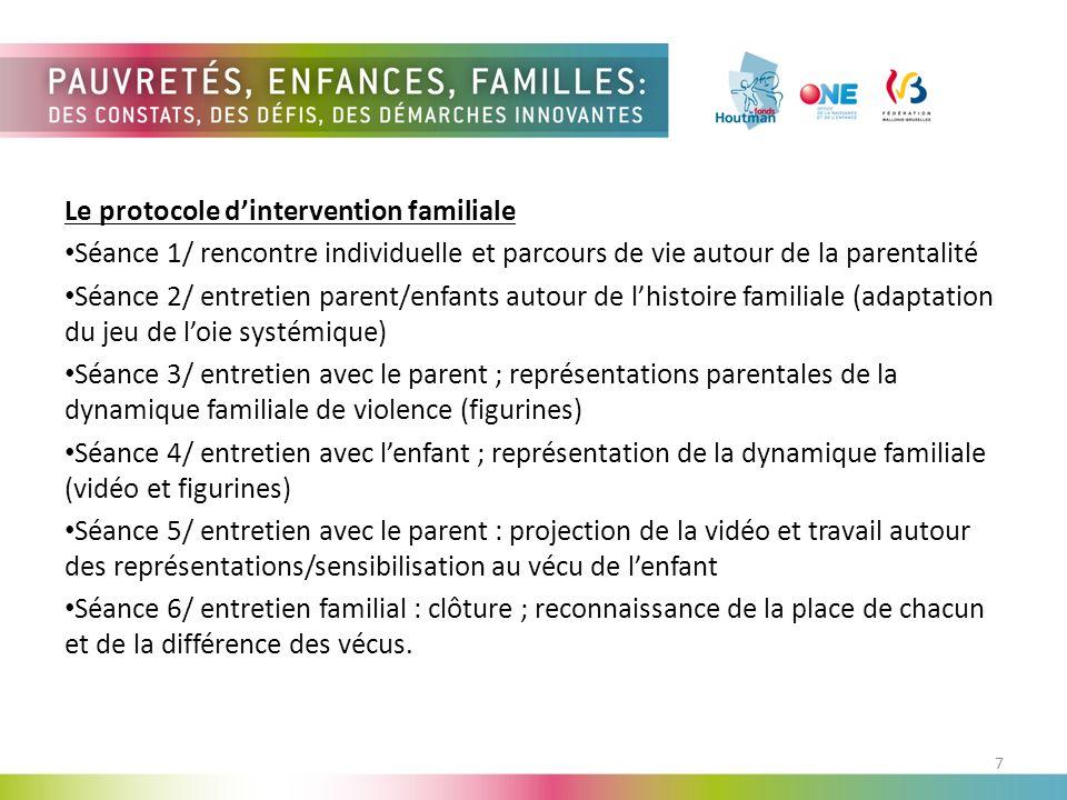 Le protocole dintervention familiale Séance 1/ rencontre individuelle et parcours de vie autour de la parentalité Séance 2/ entretien parent/enfants a