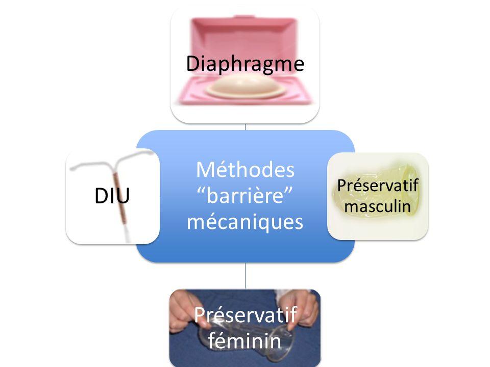 Méthodes barrière mécaniques Diaphragme Préservatif masculin Préservatif féminin DIU