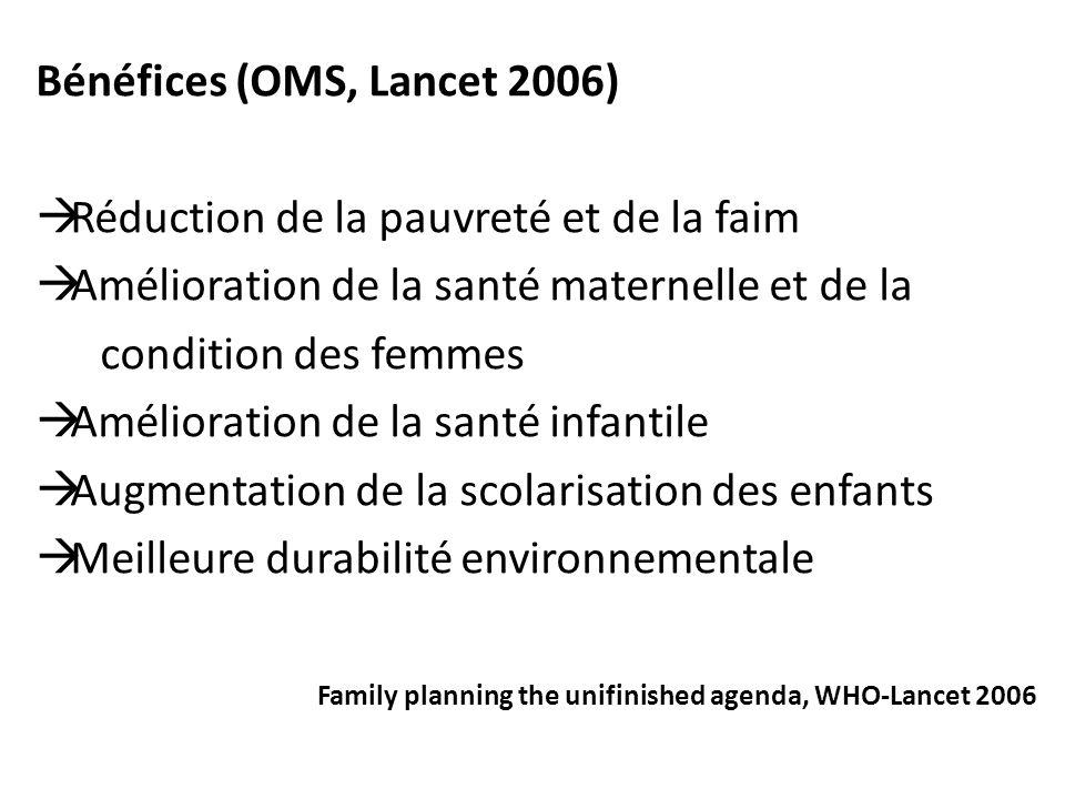 Bénéfices (OMS, Lancet 2006) Réduction de la pauvreté et de la faim Amélioration de la santé maternelle et de la condition des femmes Amélioration de