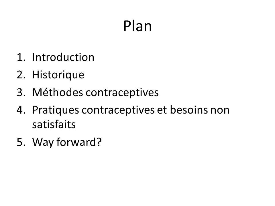 Plan 1.Introduction 2.Historique 3.Méthodes contraceptives 4.Pratiques contraceptives et besoins non satisfaits 5.Way forward?