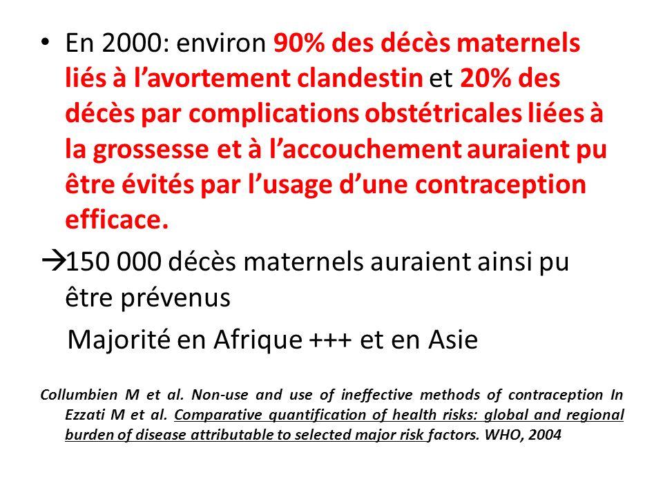 En 2000: environ 90% des décès maternels liés à lavortement clandestin et 20% des décès par complications obstétricales liées à la grossesse et à lacc
