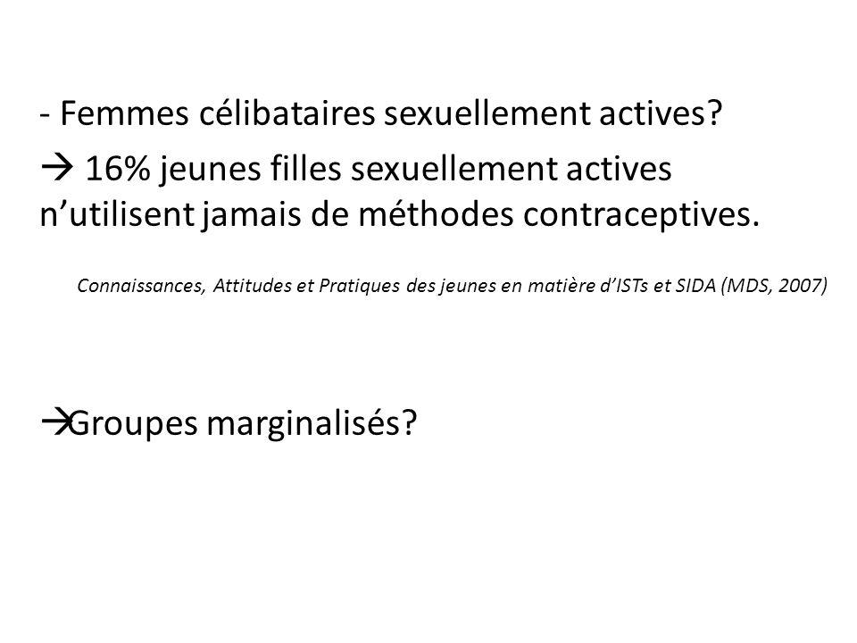 - Femmes célibataires sexuellement actives? 16% jeunes filles sexuellement actives nutilisent jamais de méthodes contraceptives. Connaissances, Attitu