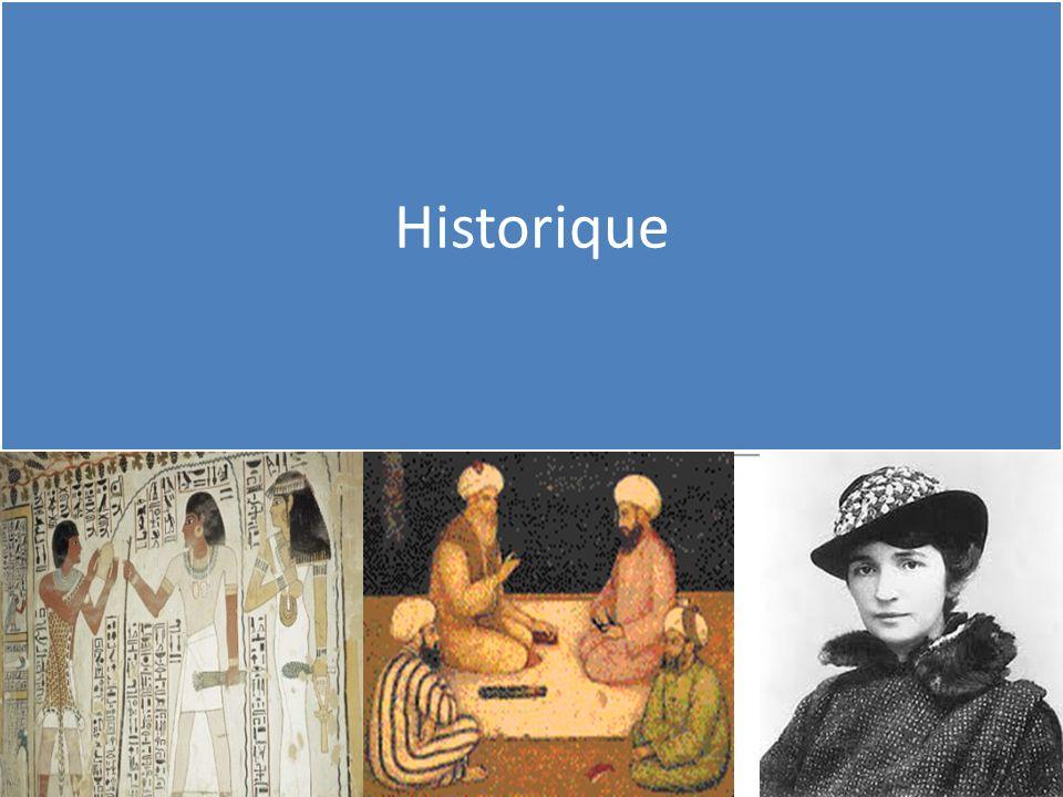 Historique (1) Egypte ancienne (3000 ans av.