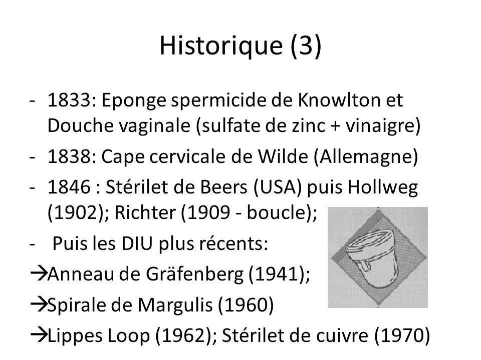 Historique (3) -1833: Eponge spermicide de Knowlton et Douche vaginale (sulfate de zinc + vinaigre) -1838: Cape cervicale de Wilde (Allemagne) -1846 :