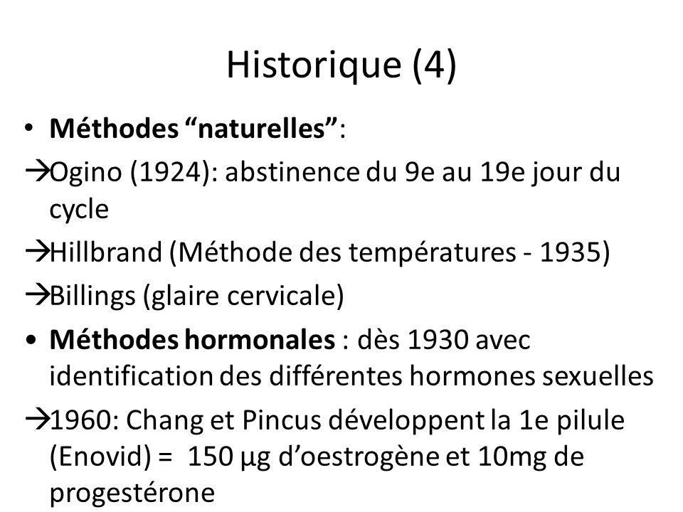 Historique (4) Méthodes naturelles: Ogino (1924): abstinence du 9e au 19e jour du cycle Hillbrand (Méthode des températures - 1935) Billings (glaire c