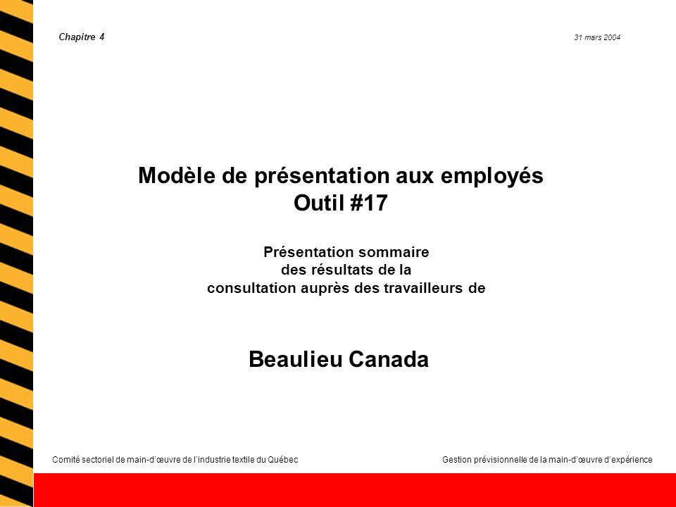 Comité sectoriel textile de main-dœuvre de lindustrie textile du QuébecGestion prévisionnelle de la main-dœuvre dexpérience Chapitre 4 – Présentation sommaire des résultats de la consultation des travailleurs de 55 ans et plus – Outil #17 (suite…) 2 1- Rappel du mandat et des objectifs poursuivis 2- Actions réalisées 3- Présentation des résultats 4- Suggestion diverses 5- Compétences et besoins de relève 6- Plan daction Déroulement de la rencontre