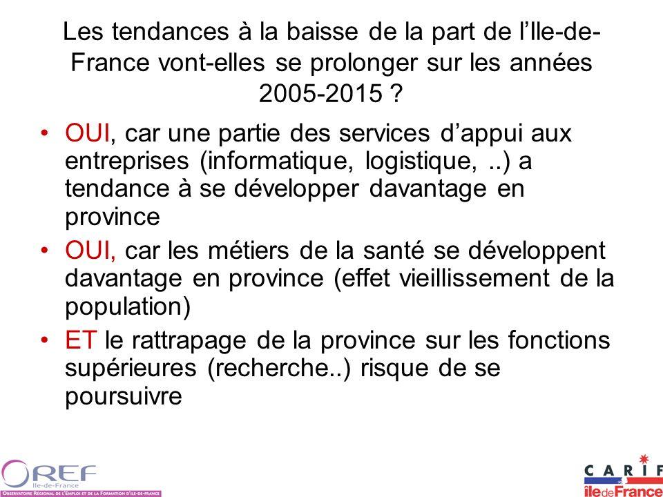 Les tendances à la baisse de la part de lIle-de- France vont-elles se prolonger sur les années 2005-2015 ? OUI, car une partie des services dappui aux