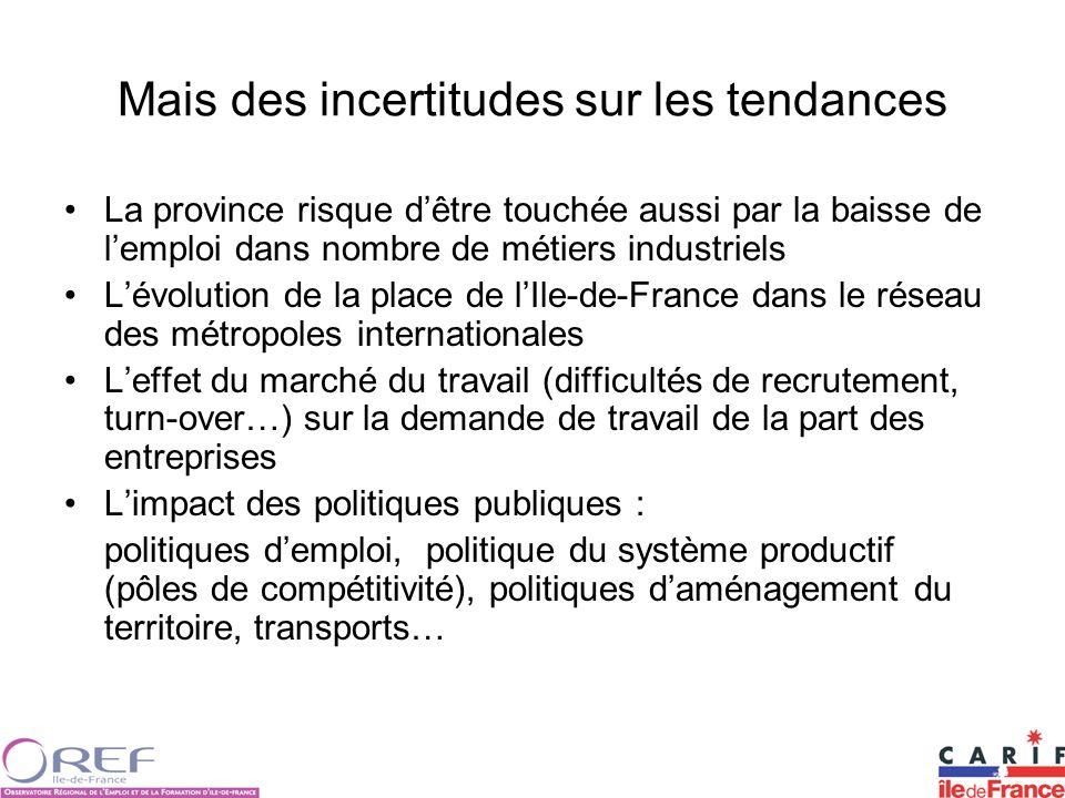 Mais des incertitudes sur les tendances La province risque dêtre touchée aussi par la baisse de lemploi dans nombre de métiers industriels Lévolution