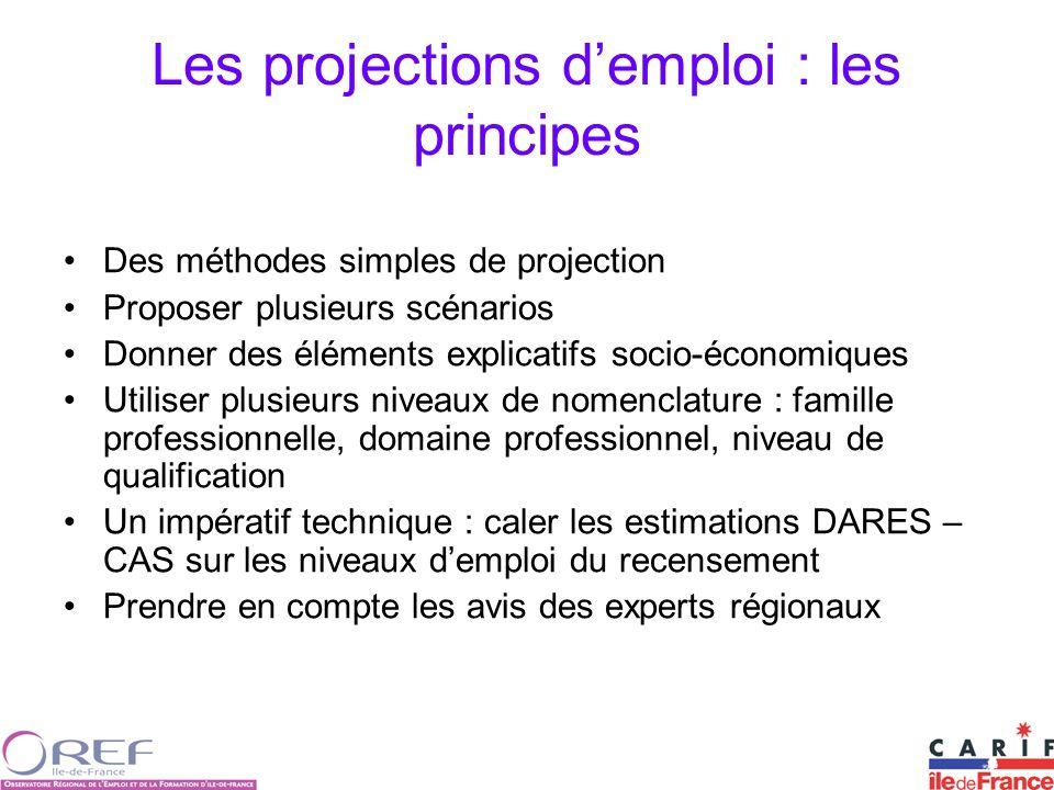 Les projections demploi : les principes Des méthodes simples de projection Proposer plusieurs scénarios Donner des éléments explicatifs socio-économiq