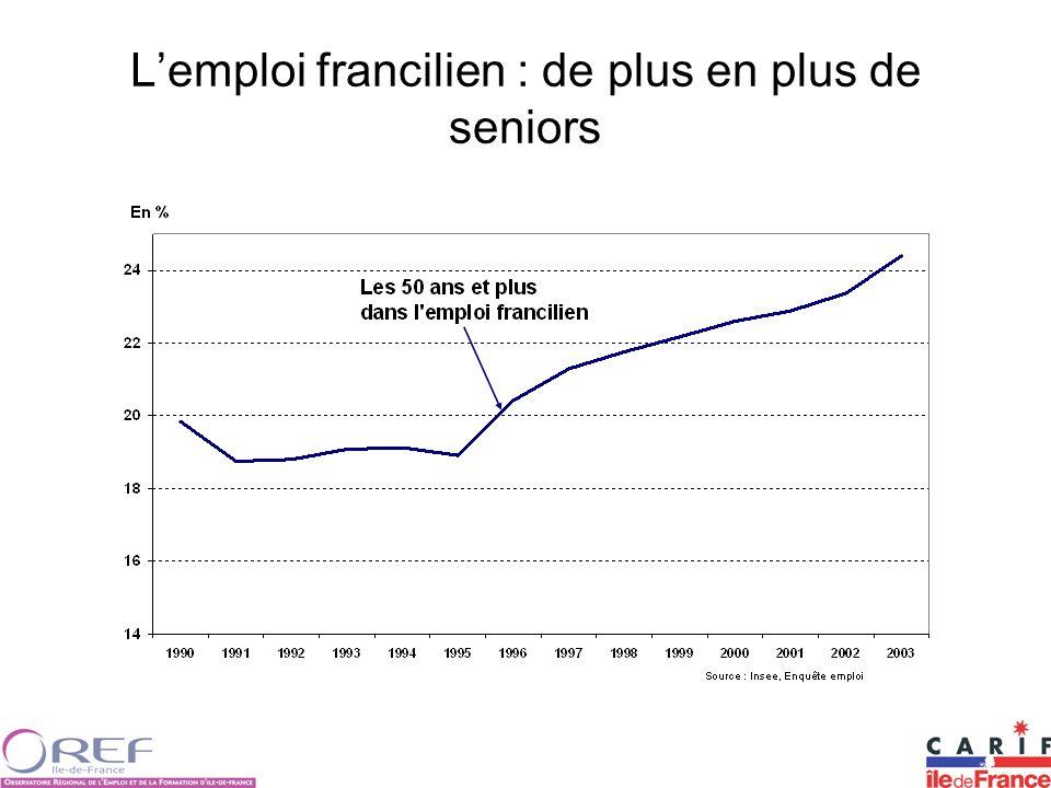 Lemploi francilien : de plus en plus de seniors