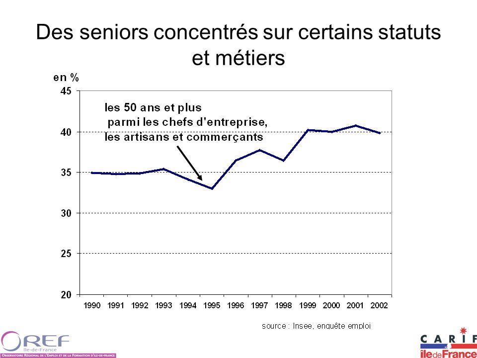 Des seniors concentrés sur certains statuts et métiers