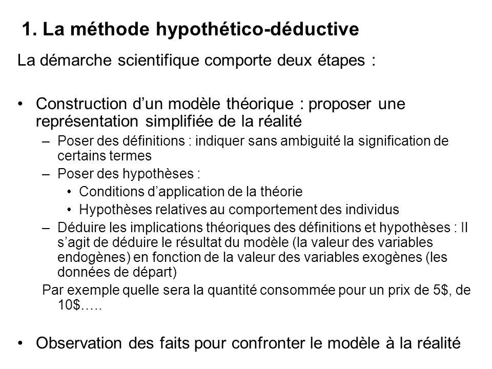 1. La méthode hypothético-déductive La démarche scientifique comporte deux étapes : Construction dun modèle théorique : proposer une représentation si