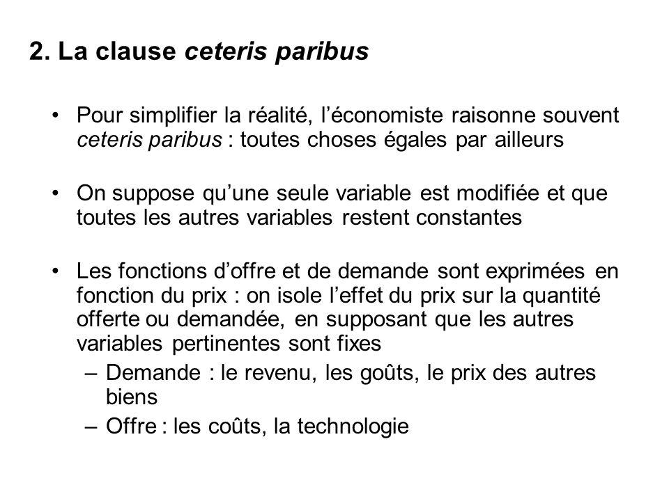 2. La clause ceteris paribus Pour simplifier la réalité, léconomiste raisonne souvent ceteris paribus : toutes choses égales par ailleurs On suppose q