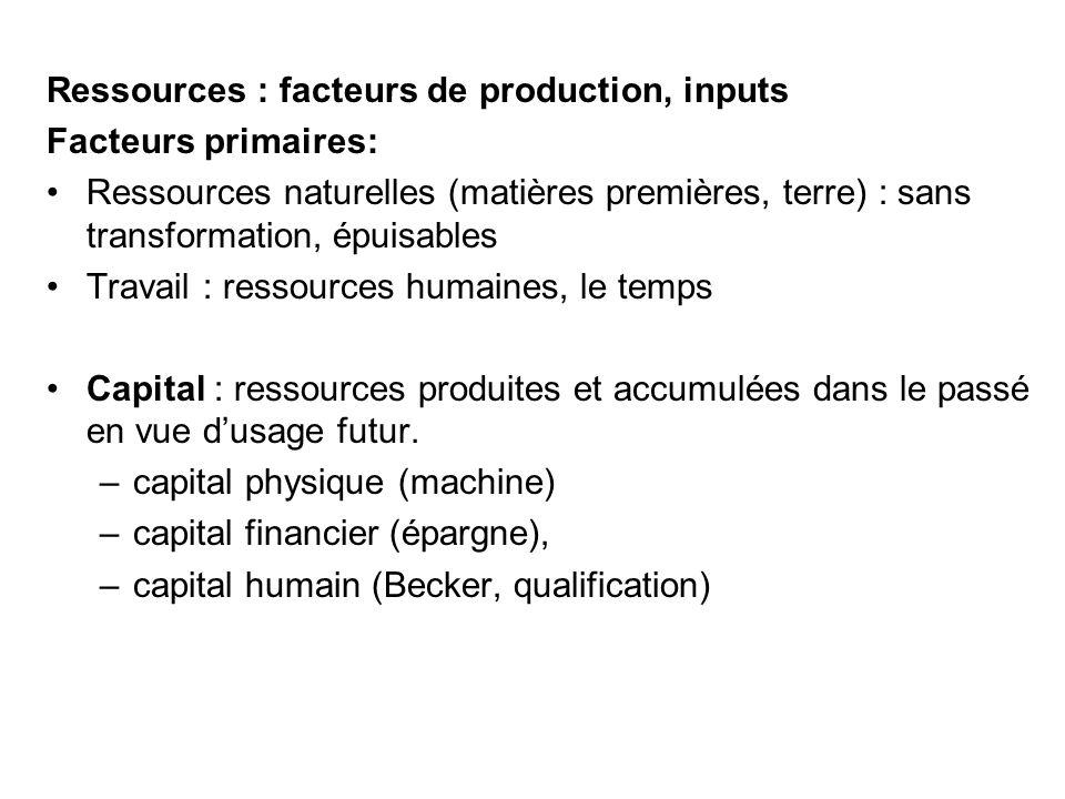 Ressources : facteurs de production, inputs Facteurs primaires: Ressources naturelles (matières premières, terre) : sans transformation, épuisables Tr