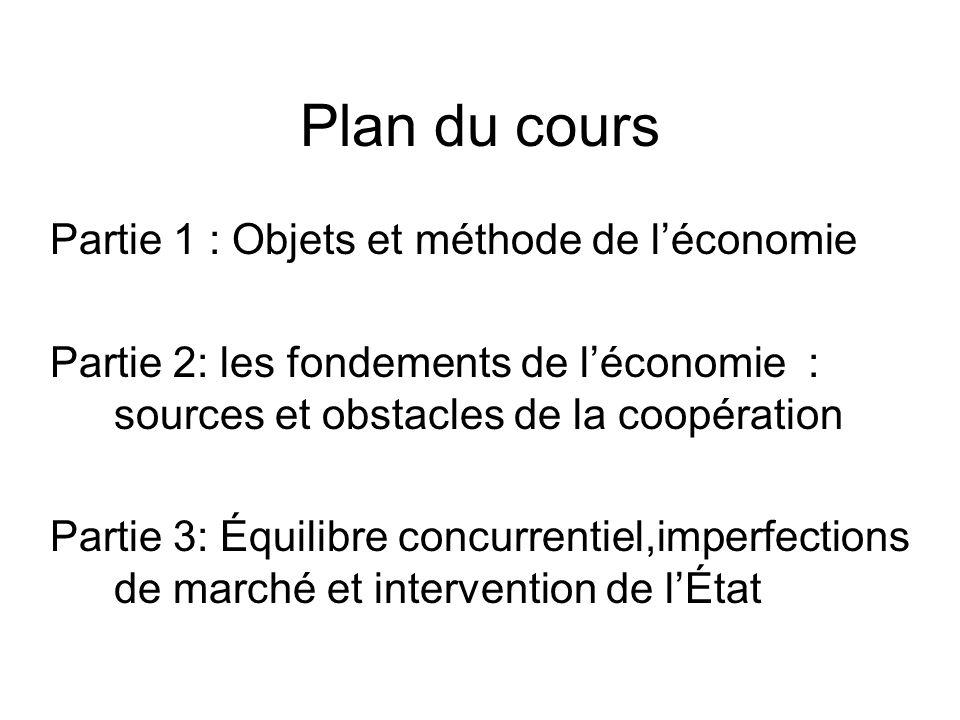 Plan du cours Partie 1 : Objets et méthode de léconomie Partie 2: les fondements de léconomie : sources et obstacles de la coopération Partie 3: Équil
