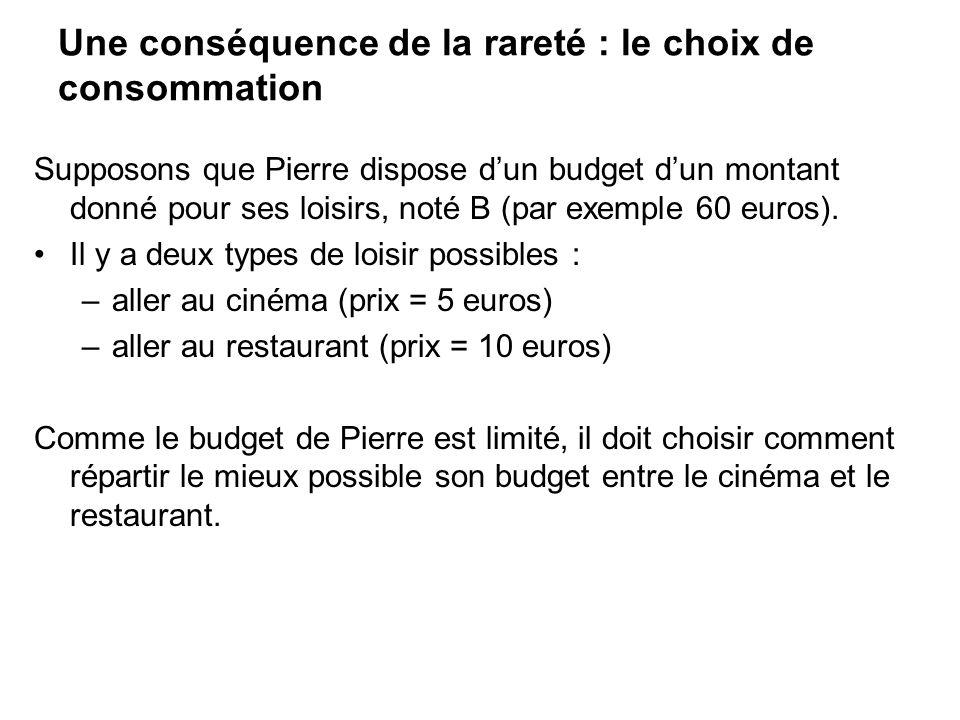 Une conséquence de la rareté : le choix de consommation Supposons que Pierre dispose dun budget dun montant donné pour ses loisirs, noté B (par exempl