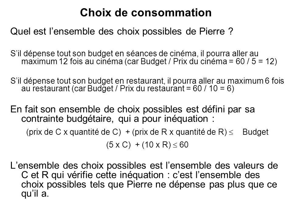 Choix de consommation Quel est lensemble des choix possibles de Pierre ? Sil dépense tout son budget en séances de cinéma, il pourra aller au maximum