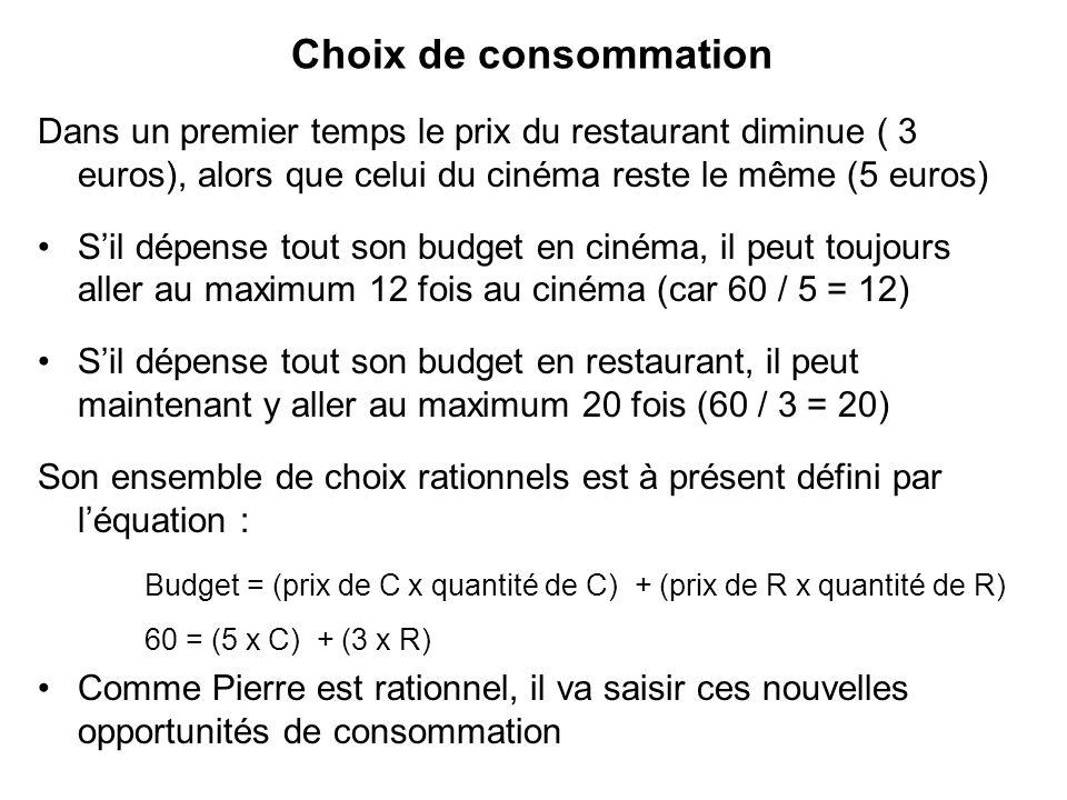 Choix de consommation Dans un premier temps le prix du restaurant diminue ( 3 euros), alors que celui du cinéma reste le même (5 euros) Sil dépense to