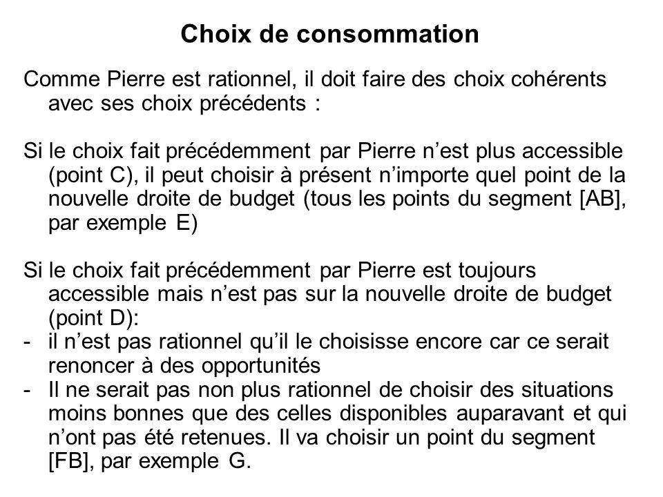 Choix de consommation Comme Pierre est rationnel, il doit faire des choix cohérents avec ses choix précédents : Si le choix fait précédemment par Pier
