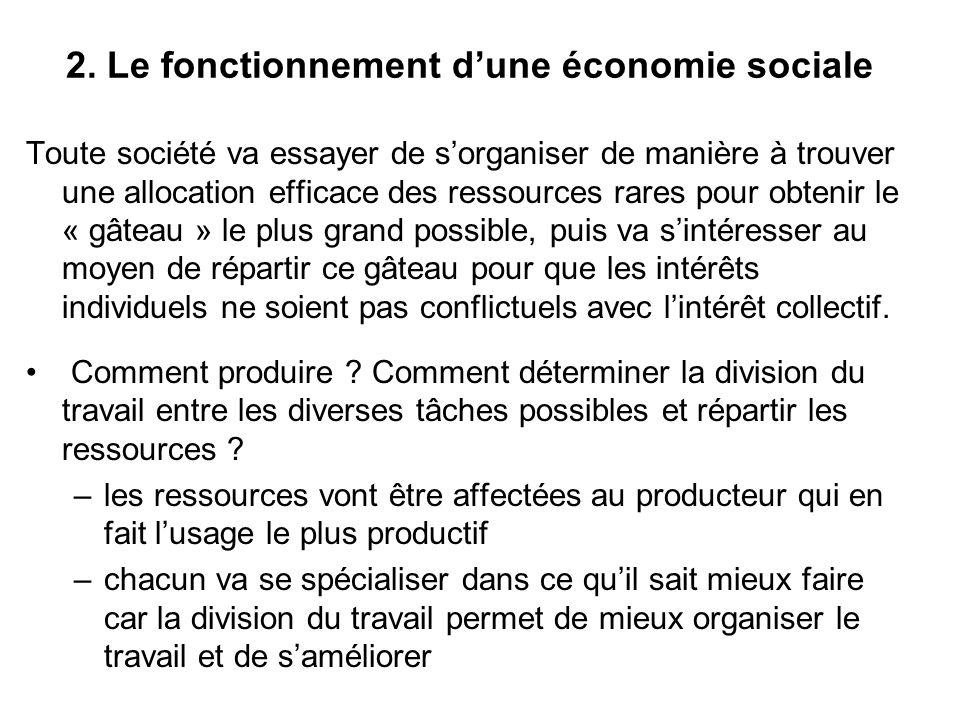 2. Le fonctionnement dune économie sociale Toute société va essayer de sorganiser de manière à trouver une allocation efficace des ressources rares po