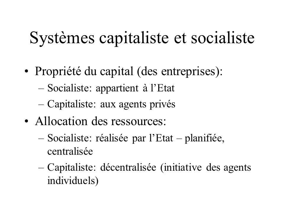 Systèmes capitaliste et socialiste Propriété du capital (des entreprises): –Socialiste: appartient à lEtat –Capitaliste: aux agents privés Allocation