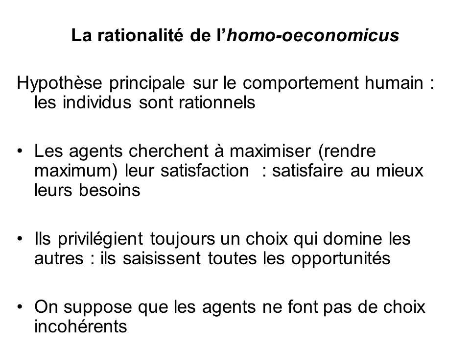 La rationalité de lhomo-oeconomicus Hypothèse principale sur le comportement humain : les individus sont rationnels Les agents cherchent à maximiser (