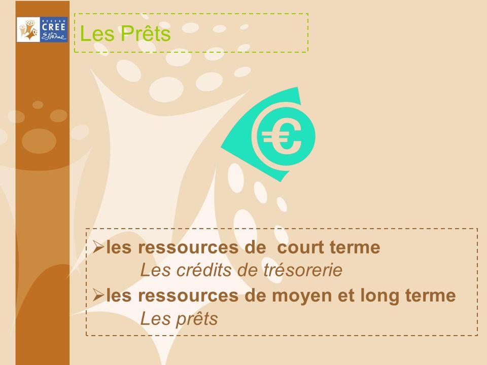 Les Prêts les ressources de court terme Les crédits de trésorerie les ressources de moyen et long terme Les prêts