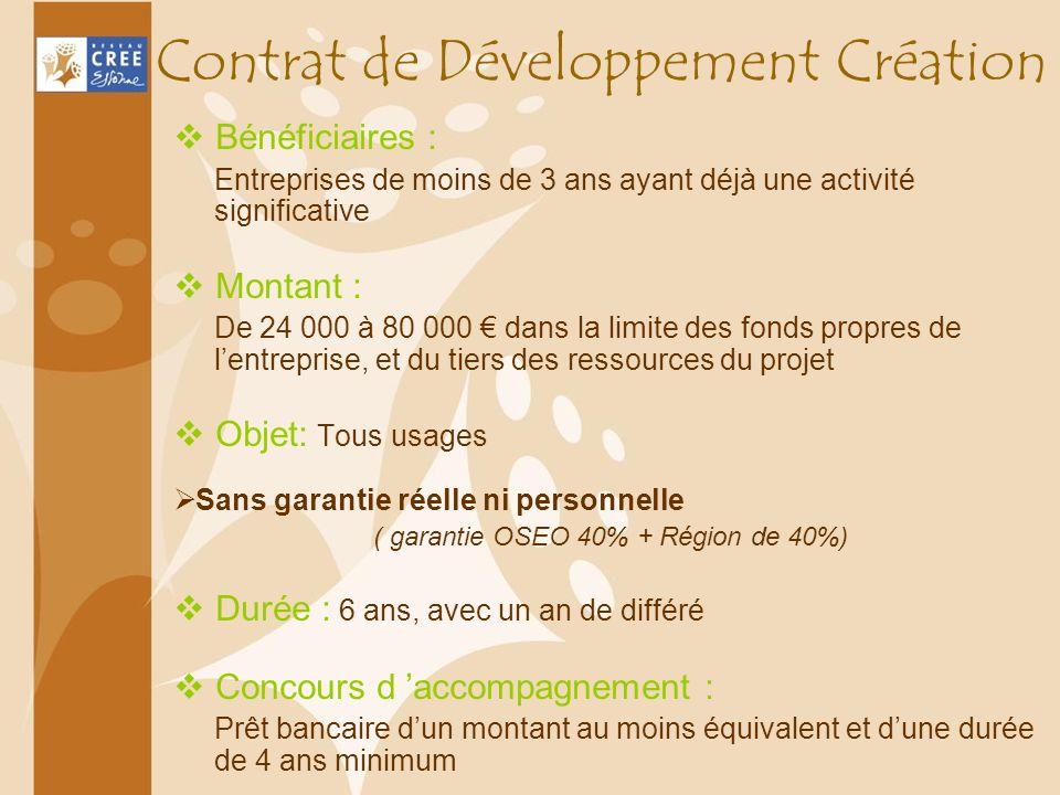 Contrat de Développement Création Bénéficiaires : Entreprises de moins de 3 ans ayant déjà une activité significative Montant : De 24 000 à 80 000 dan