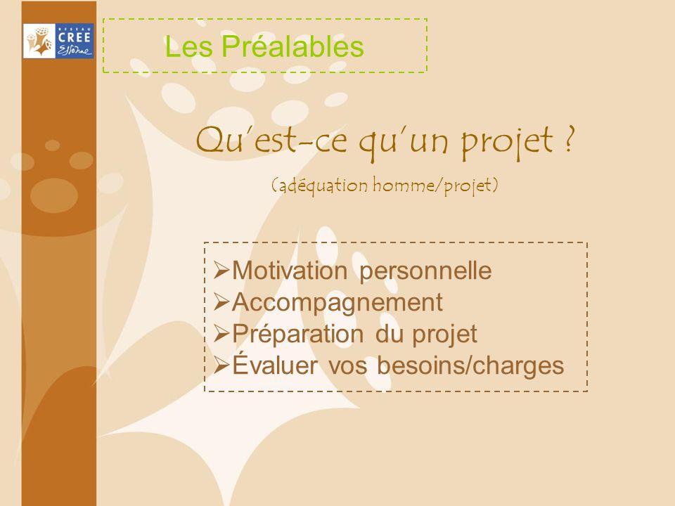 Les Préalables Motivation personnelle Accompagnement Préparation du projet Évaluer vos besoins/charges Quest-ce quun projet ? (adéquation homme/projet