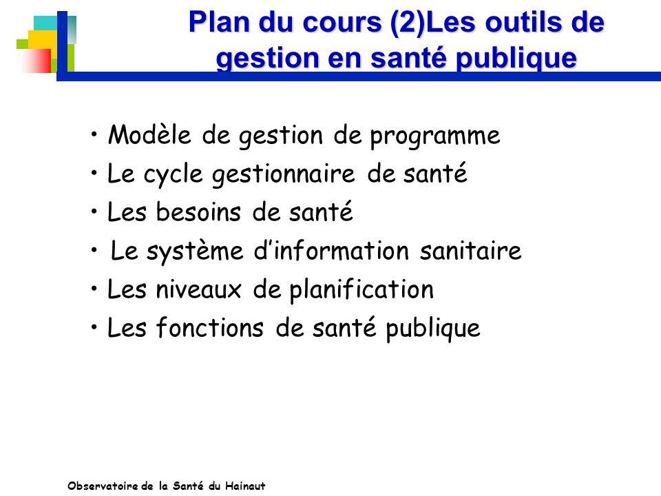 Plan du cours (2)Les outils de gestion en santé publique Modèle de gestion de programme Le cycle gestionnaire de santé Les besoins de santé Le système