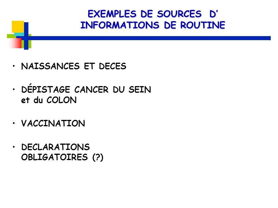 NAISSANCES ET DECES DÉPISTAGE CANCER DU SEIN et du COLON VACCINATION DECLARATIONS OBLIGATOIRES (?) EXEMPLES DE SOURCES D INFORMATIONS DE ROUTINE