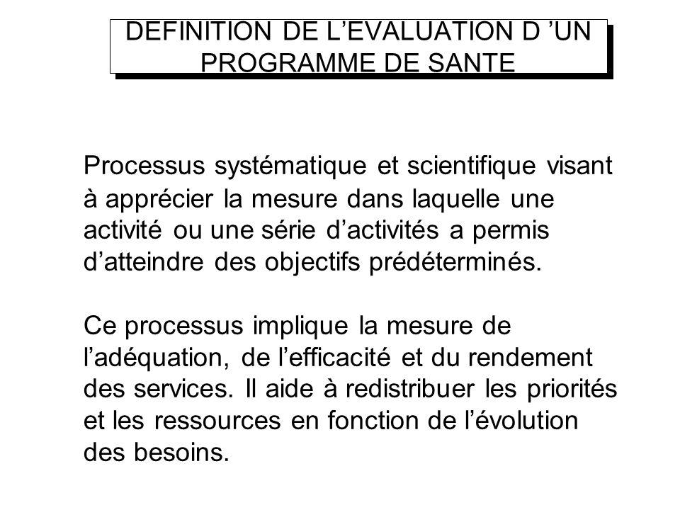 DEFINITION DE LEVALUATION D UN PROGRAMME DE SANTE Processus systématique et scientifique visant à apprécier la mesure dans laquelle une activité ou un