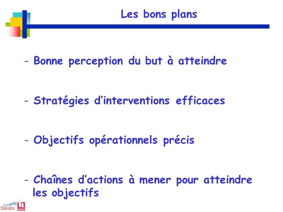 Les bons plans - Bonne perception du but à atteindre - Stratégies dinterventions efficaces - Objectifs opérationnels précis - Chaînes dactions à mener