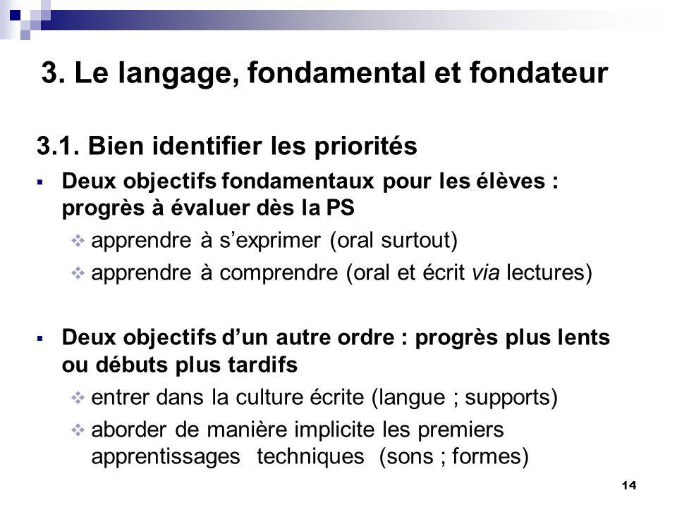 14 3.Le langage, fondamental et fondateur 3.1.