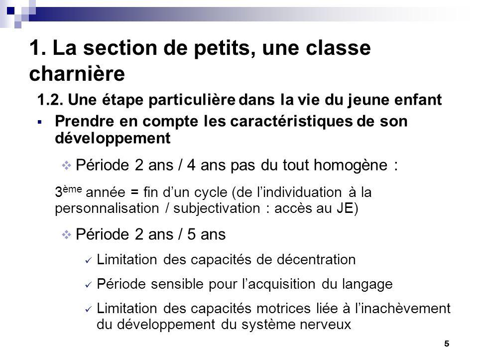 5 1.La section de petits, une classe charnière 1.2.