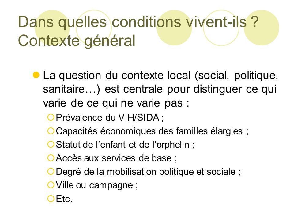 Dans quelles conditions vivent-ils ? Contexte général La question du contexte local (social, politique, sanitaire…) est centrale pour distinguer ce qu