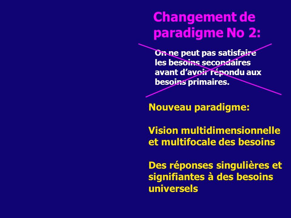 Changement de paradigme No 2: On ne peut pas satisfaire les besoins secondaires avant davoir répondu aux besoins primaires. Nouveau paradigme: Vision