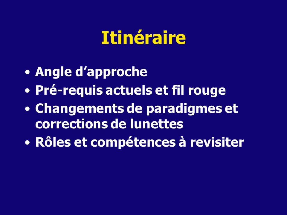 Itinéraire Angle dapproche Pré-requis actuels et fil rouge Changements de paradigmes et corrections de lunettes Rôles et compétences à revisiter