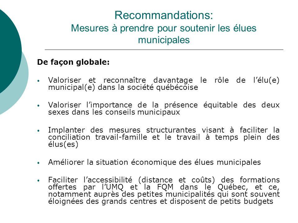 Recommandations: Mesures à prendre pour soutenir les élues municipales De façon globale: Valoriser et reconnaître davantage le rôle de lélu(e) municip